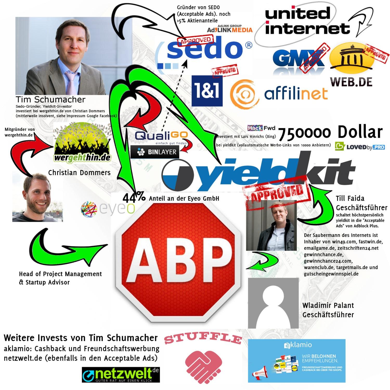 AdBlock Plus: Sascha legt nach…