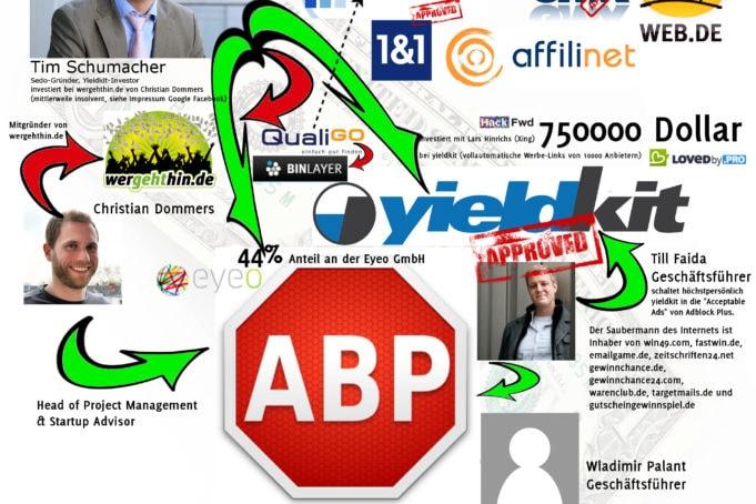 Die Machenschaften von AdBlock Plus