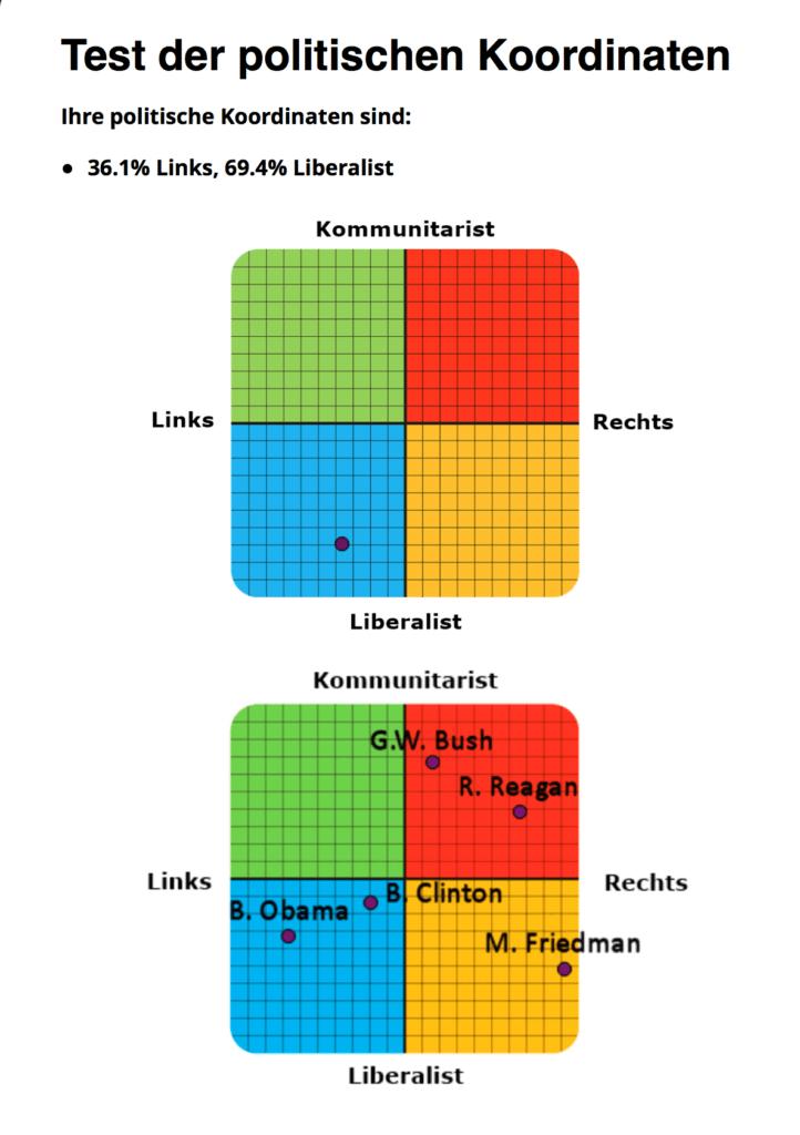 Koordinationsystem